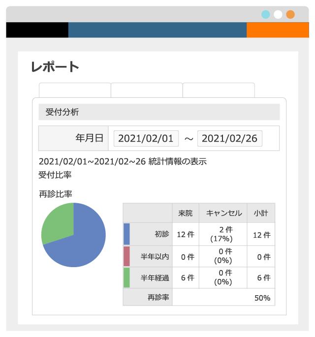 EPARK接骨・鍼灸施術顧客管理機能 画像004