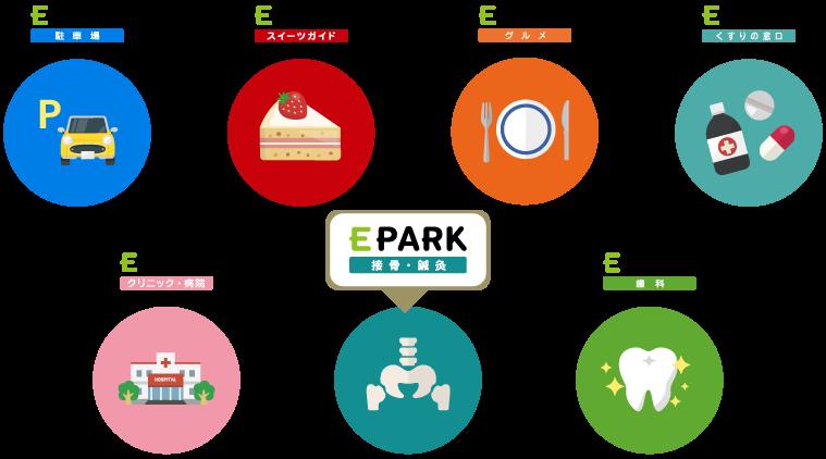EPARK接骨・鍼灸支持されている理由 画像003